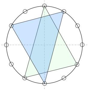 T6-Major-Diagram