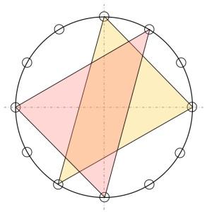 T6-Minor-Diagram