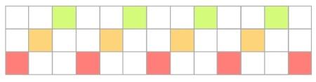 Periodic-Linear